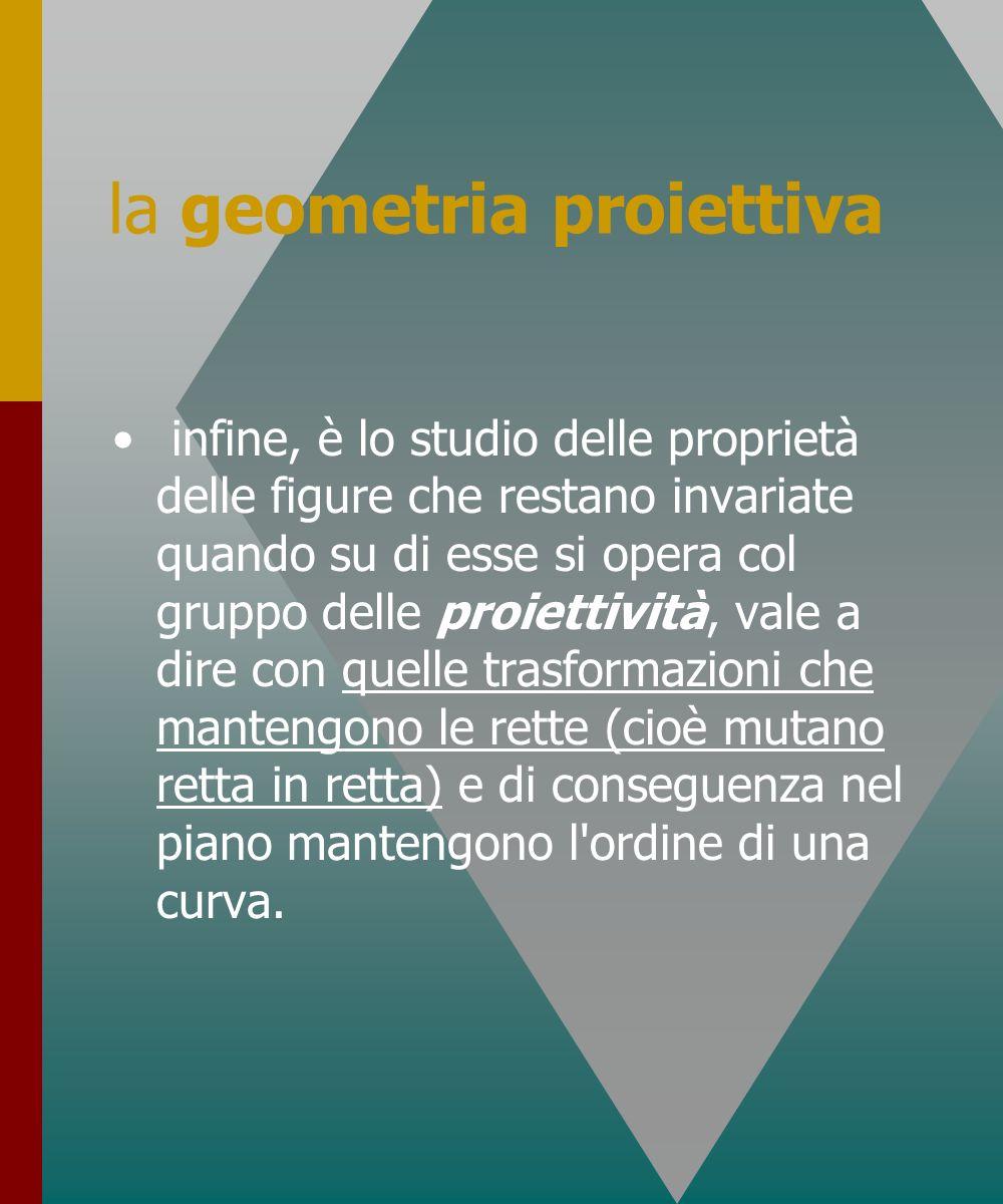 la geometria proiettiva infine, è lo studio delle proprietà delle figure che restano invariate quando su di esse si opera col gruppo delle proiettivit