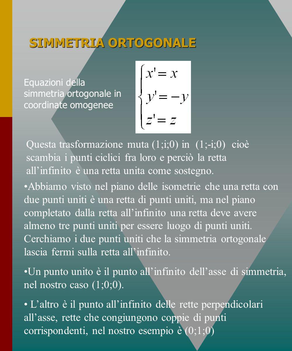 SIMMETRIA ORTOGONALE Equazioni della simmetria ortogonale in coordinate omogenee Questa trasformazione muta (1;i;0) in (1;-i;0) cioè scambia i punti c