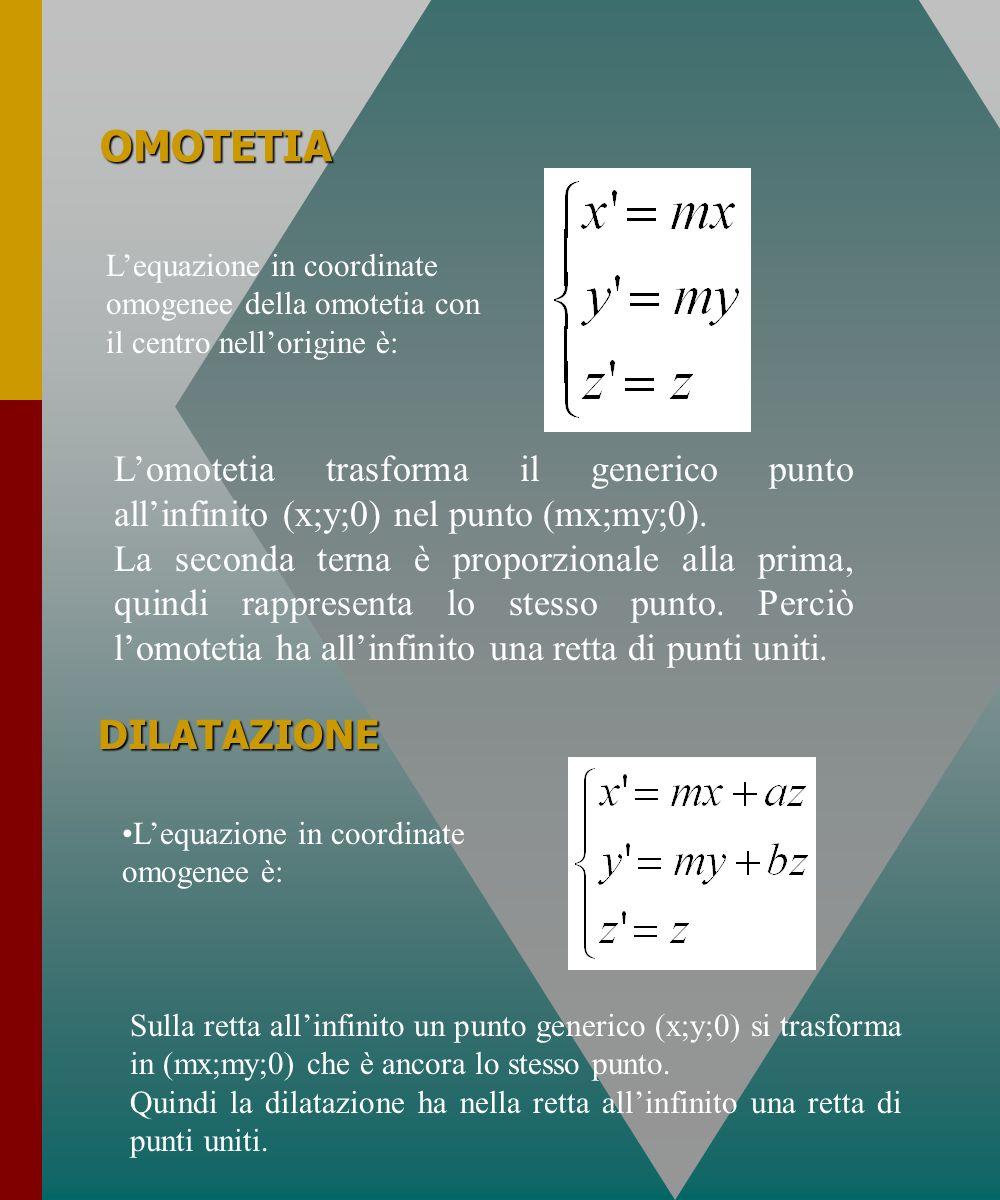 OMOTETIA Lequazione in coordinate omogenee della omotetia con il centro nellorigine è: Lomotetia trasforma il generico punto allinfinito (x;y;0) nel p