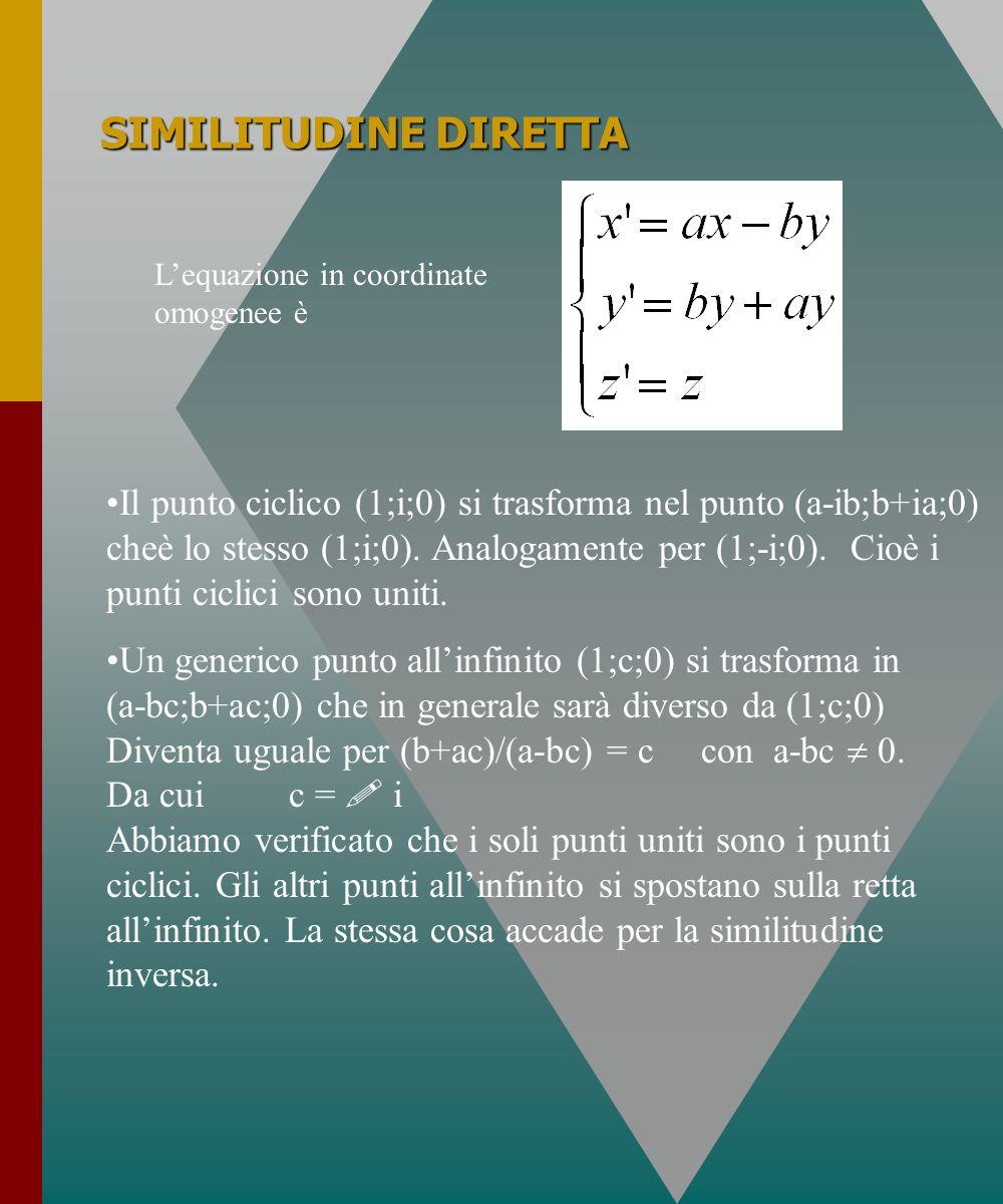 SIMILITUDINE DIRETTA Lequazione in coordinate omogenee è Il punto ciclico (1;i;0) si trasforma nel punto (a-ib;b+ia;0) cheè lo stesso (1;i;0). Analoga