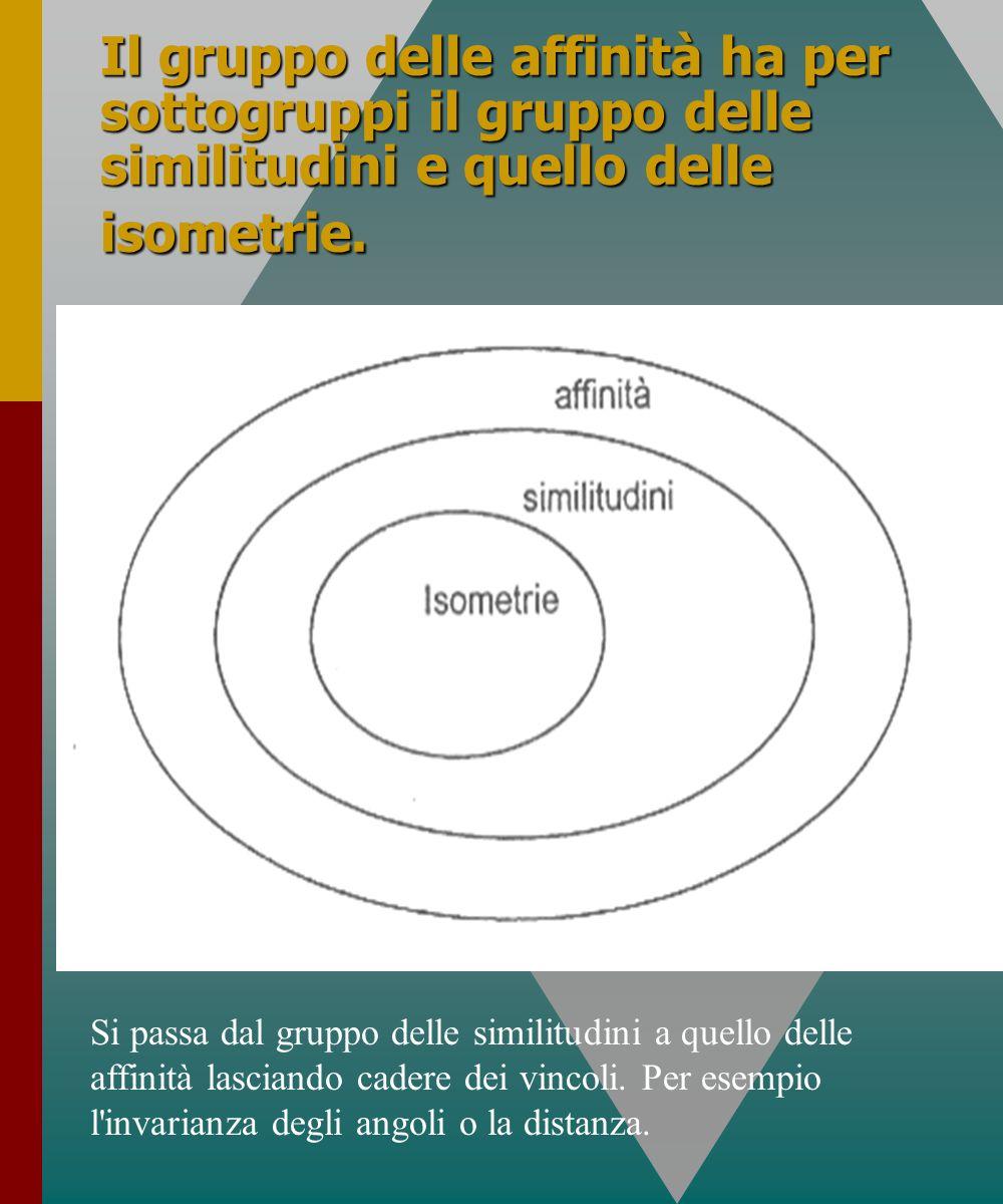 Il gruppo delle affinità ha per sottogruppi il gruppo delle similitudini e quello delle isometrie. Si passa dal gruppo delle similitudini a quello del