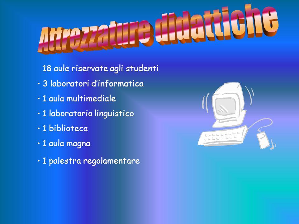18 aule riservate agli studenti 3 laboratori dinformatica 1 aula multimediale 1 laboratorio linguistico 1 biblioteca 1 aula magna 1 palestra regolamentare