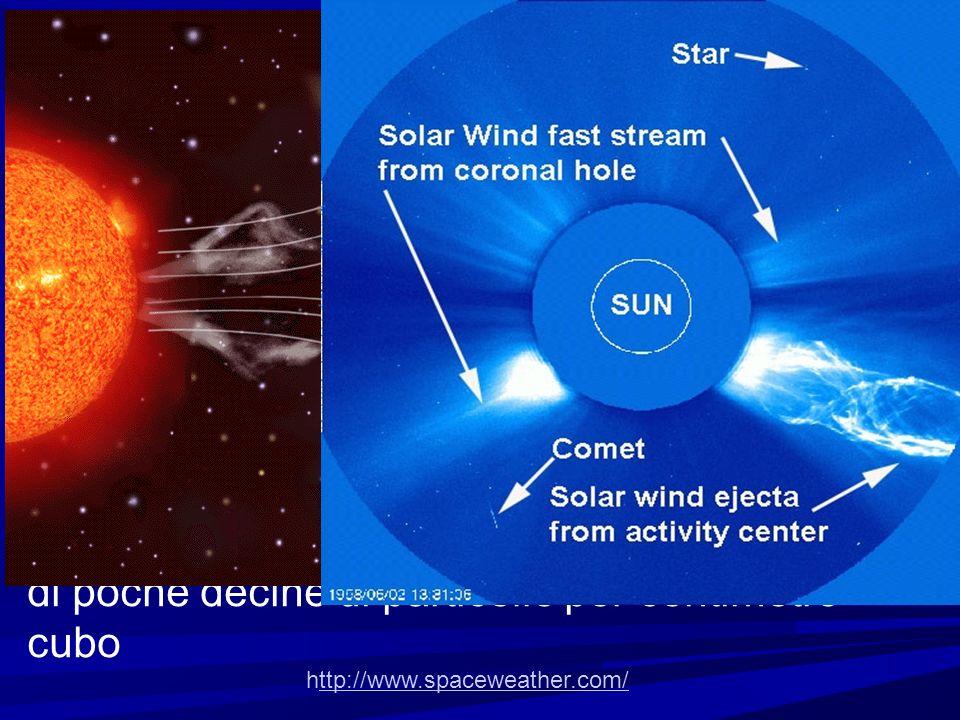 Il vento solare Il vento solare è costituito da un flusso continuo di particelle provenienti dal Sole, in prevalenza protoni ed elettroni, che, sfuggite alla gravitazione del sole, sono in grado di raggiungere le regioni più estreme del Sistema solare, fino all orbita di Plutone, il pianeta più esterno del Sistema solare, ed anche oltre.