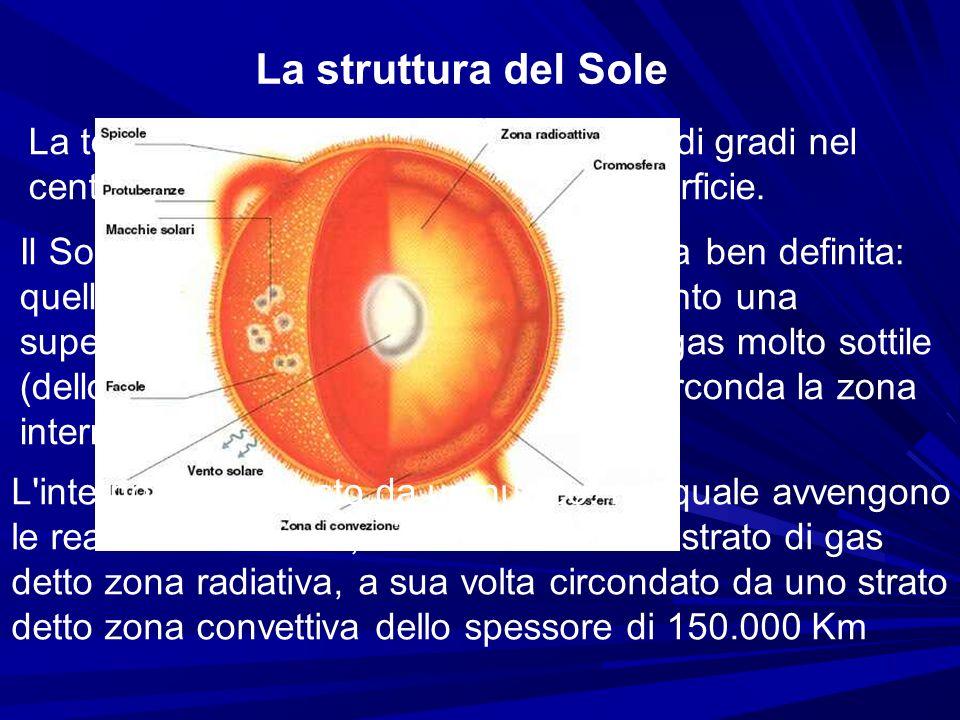 La struttura del Sole La temperatura decresce da 15 milioni di gradi nel centro fino a circa 5.700 gradi alla superficie.