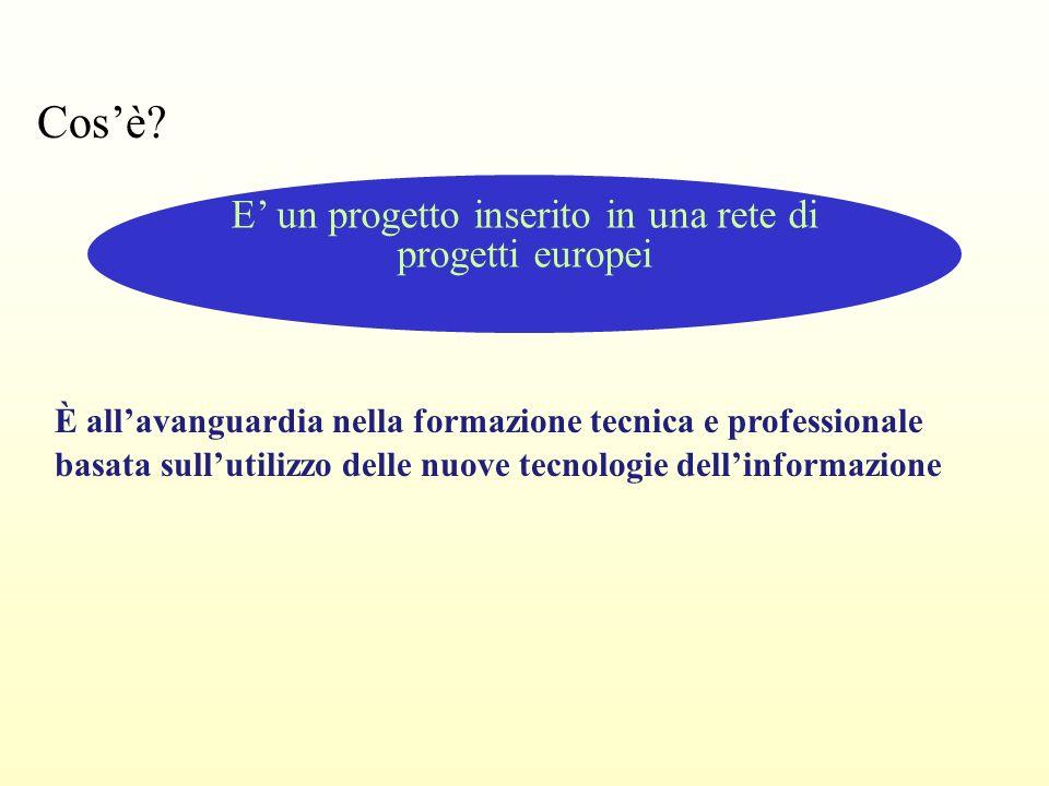 E un progetto inserito in una rete di progetti europei Cosè.