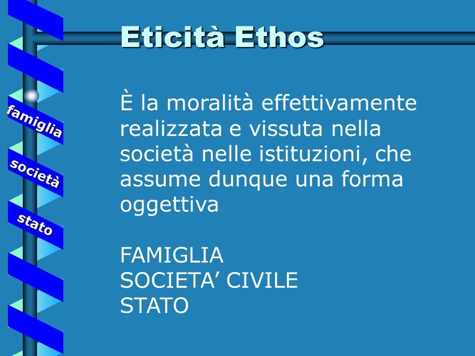 Moralità Più alta del diritto = interiorità moralità colpa riscatto Vs Kant = formalismo, astrattezza, universalità esseredover essere diritto moralit