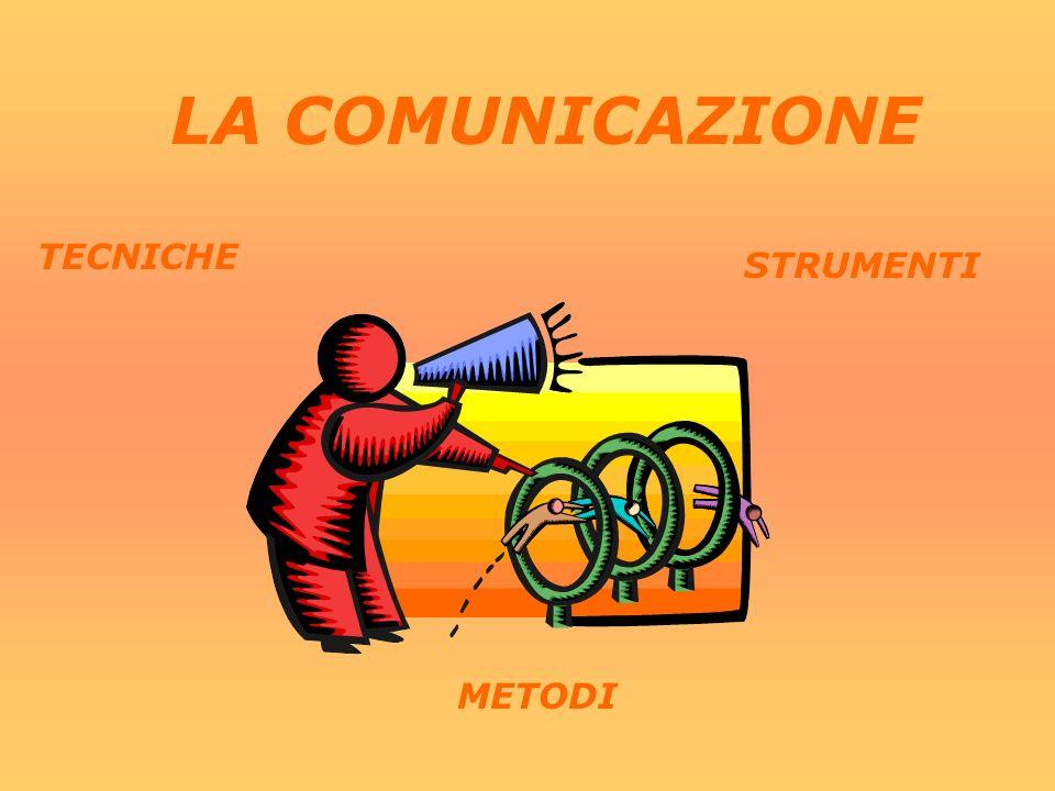 LA COMUNICAZIONE METODI TECNICHE STRUMENTI