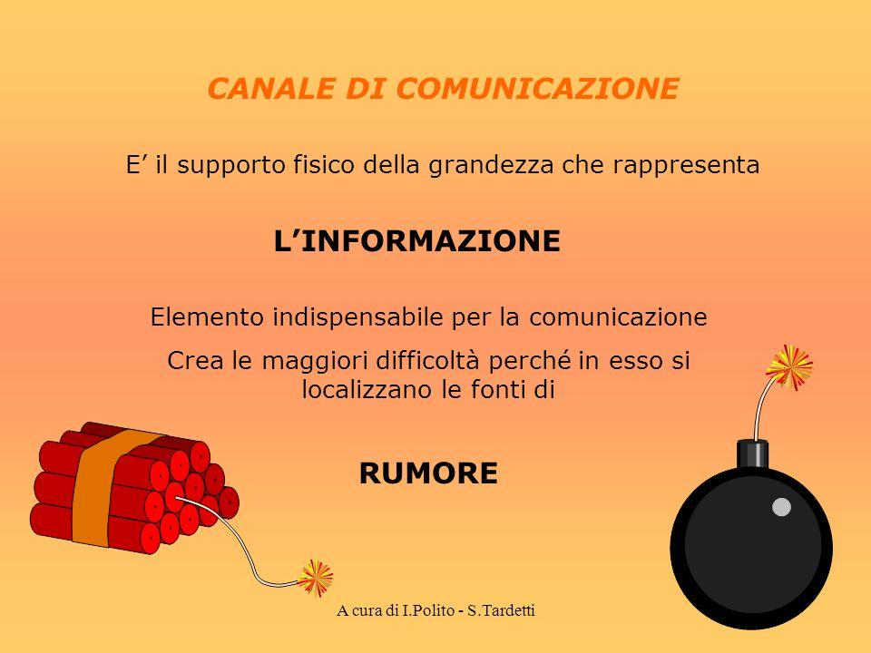 A cura di I.Polito - S.Tardetti6 CANALE DI COMUNICAZIONE E il supporto fisico della grandezza che rappresenta Elemento indispensabile per la comunicazione Crea le maggiori difficoltà perché in esso si localizzano le fonti di LINFORMAZIONE RUMORE