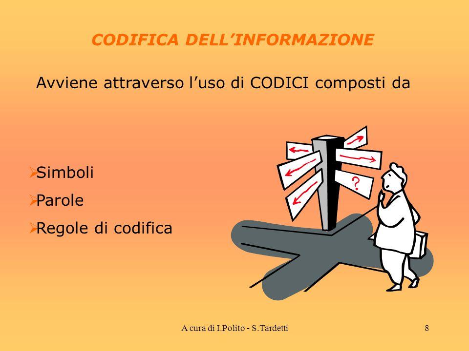 A cura di I.Polito - S.Tardetti7 PROTOCOLLI (O REGOLE DELLA COMUNICAZIONE) Insieme di regole stabilite convenzionalmente tra lemittente e il destinatario per rendere la comunicazione più efficiente Pronto .