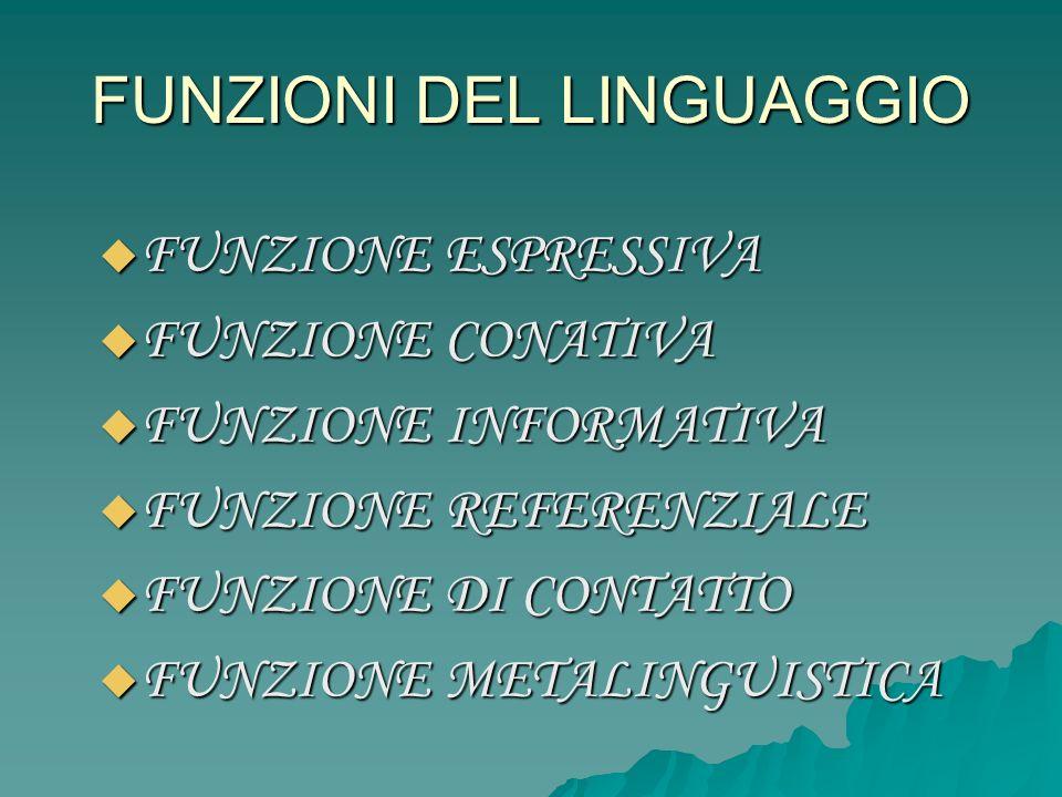 Linguaggi formali Sono utilizzati per la comunicazione simbolica Sono utilizzati per la comunicazione simbolica Ogni simbolo ha un solo significato Og
