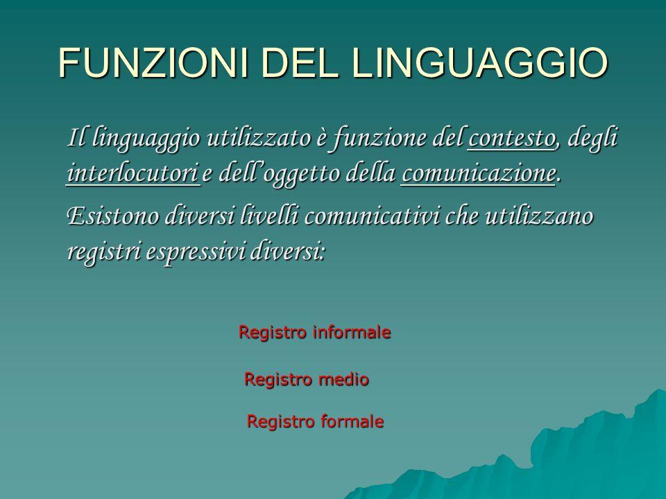 FUNZIONI DEL LINGUAGGIO FUNZIONE ESPRESSIVA FUNZIONE ESPRESSIVA FUNZIONE CONATIVA FUNZIONE CONATIVA FUNZIONE INFORMATIVA FUNZIONE INFORMATIVA FUNZIONE