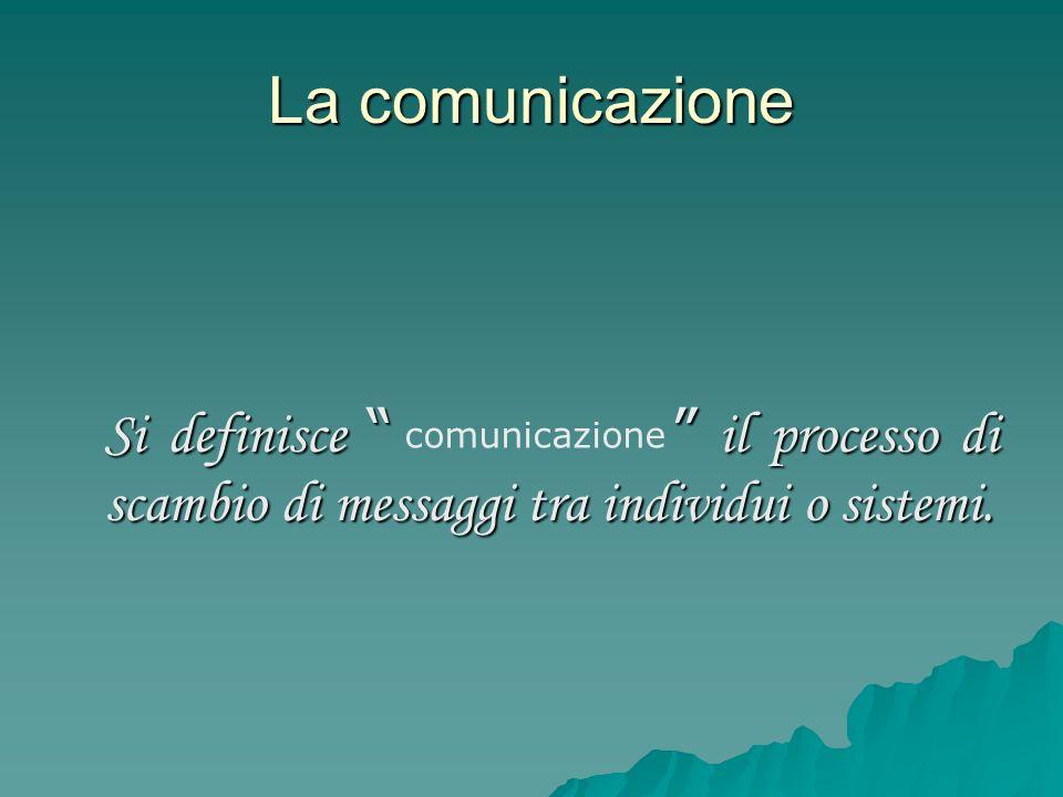 Obiettivi cognitivi Conoscere il concetto di comunicazione Conoscere il significato di dato ed informazione Conoscere la definizione di linguaggio Con