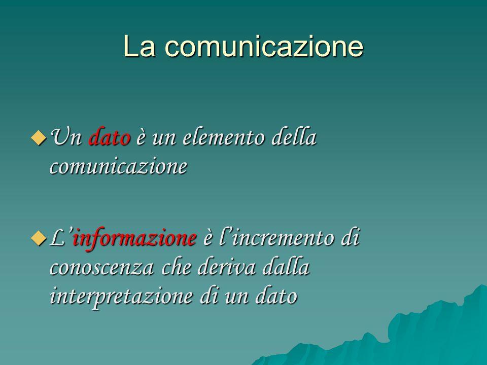 La comunicazione Comunicare significa essere in relazione. La comunicazione è alla base di qualsiasi forma di relazione sociale