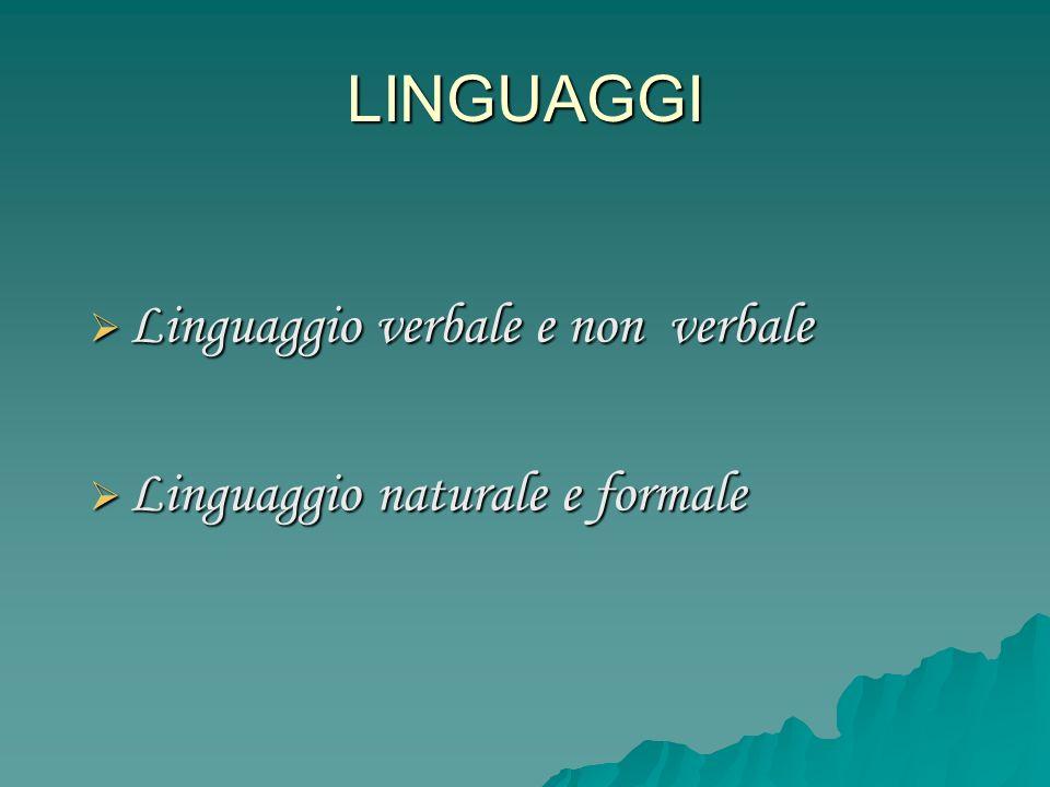 IL LINGUAGGIO Il SEGNO è composto da SIGNIFICANTESIGNIFICATO