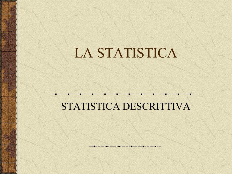 LA STATISTICA Popolazione statistica e carattere Frequenza statistica e percentuale Rappresentazione grafica di unindagine statistica Indicatori statistici Indici di variabilità