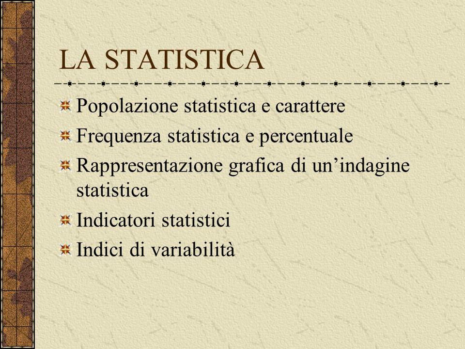 LA STATISTICA Popolazione statistica e carattere Frequenza statistica e percentuale Rappresentazione grafica di unindagine statistica Indicatori stati