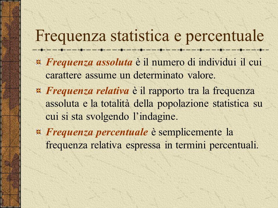 Frequenza statistica e percentuale Frequenza assoluta è il numero di individui il cui carattere assume un determinato valore. Frequenza relativa è il