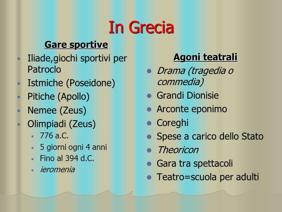 In Grecia Gare sportive Iliade,giochi sportivi per Patroclo Istmiche (Poseidone) Pitiche (Apollo) Nemee (Zeus) Olimpiadi (Zeus) 776 a.C.