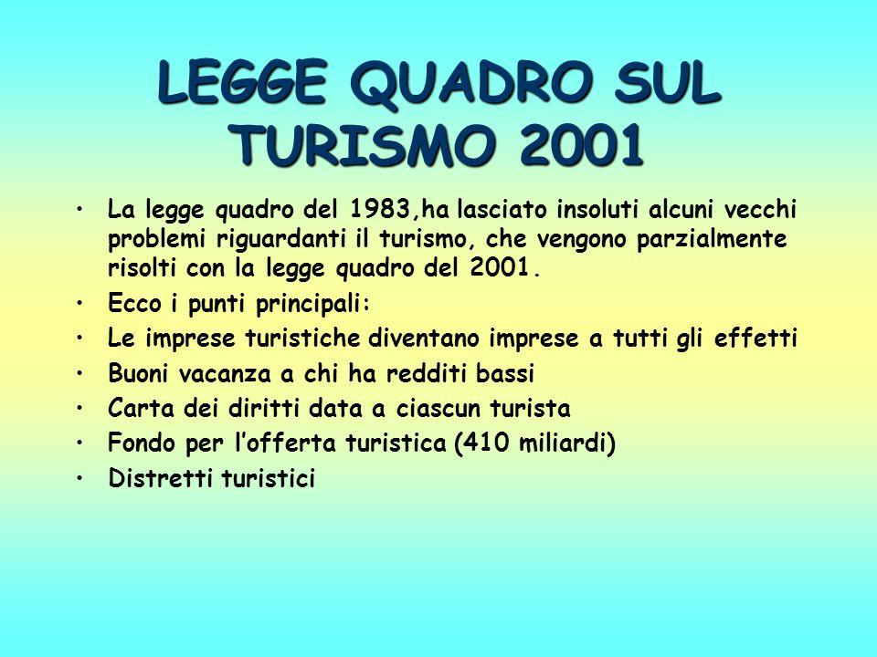 LEGGE QUADRO SUL TURISMO 1983 Lobiettivo di questa legge quadro è la regolamentazione dei tra lo Stato e le Regioni nellambito turistico e la definizi