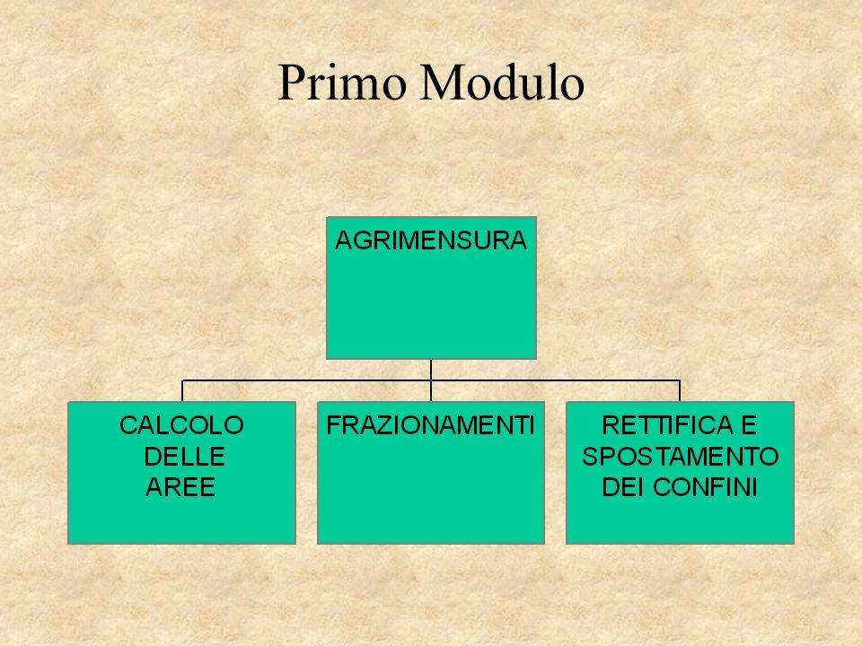 SPIANAMENTI Generalità.