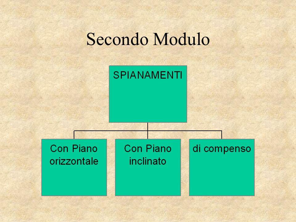 Secondo Modulo