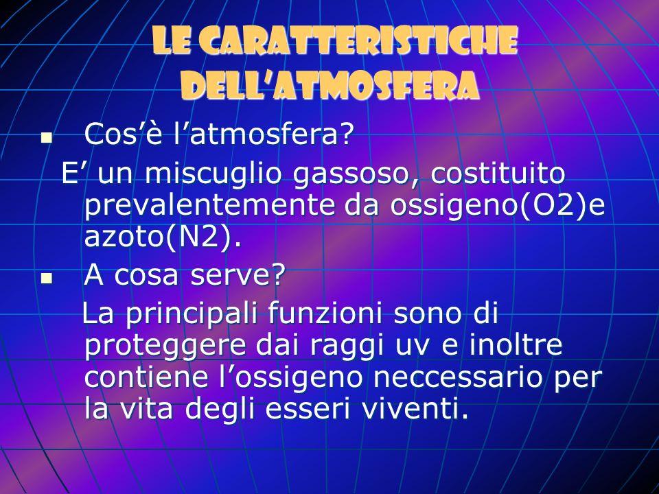 LATMOSFERA A cura di: Zangari Davide Bisoffi Lorenzo Rava Jacopo 1^f