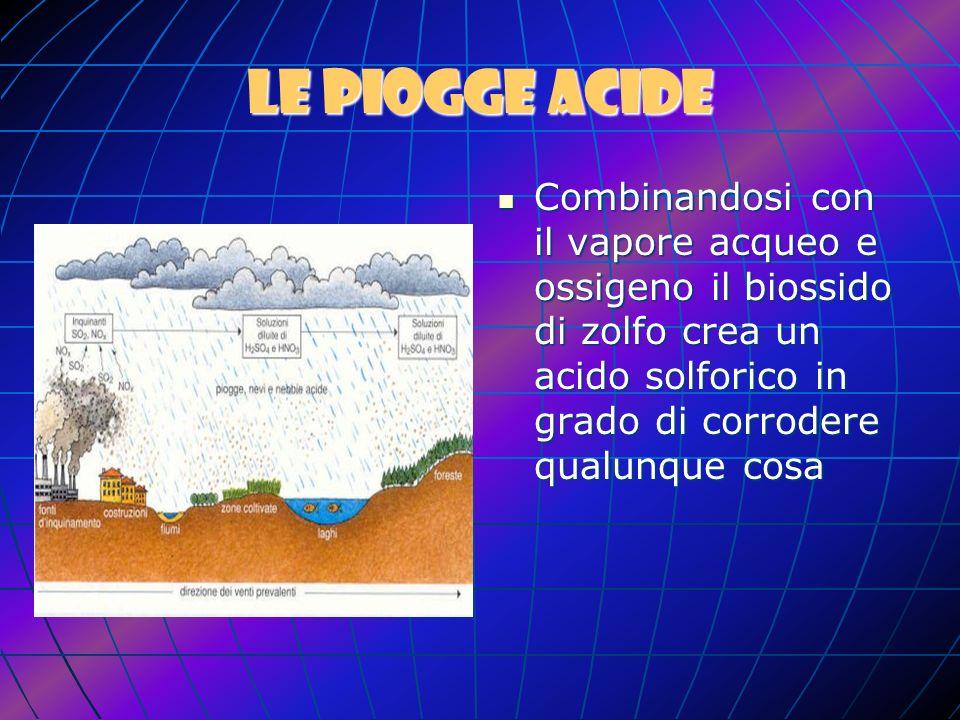 Quantità di co2 emesse nellatmosfera annualmente 24 miliardi di tonnellate di Co2 vengono emesse allanno