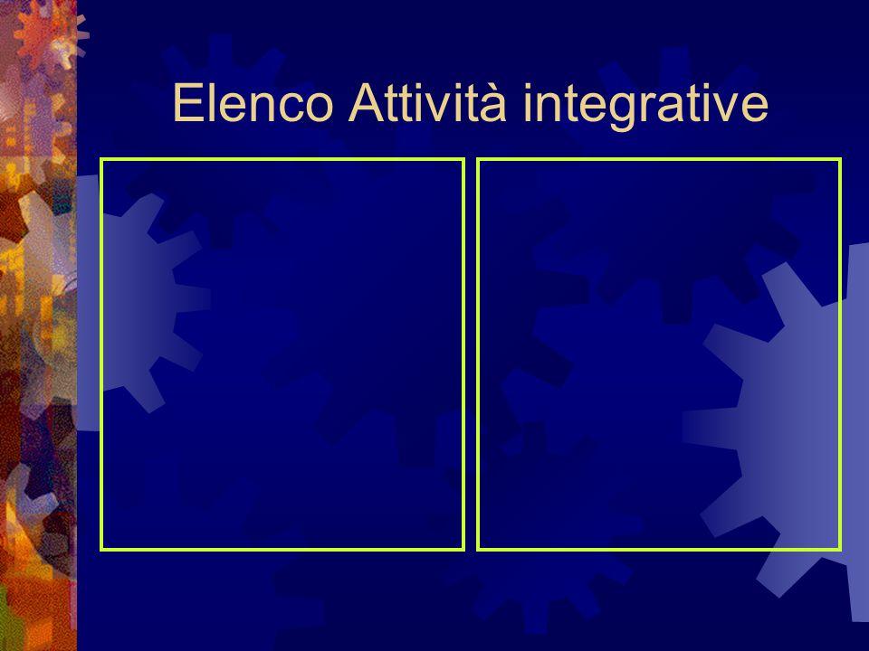 Elenco Attività integrative
