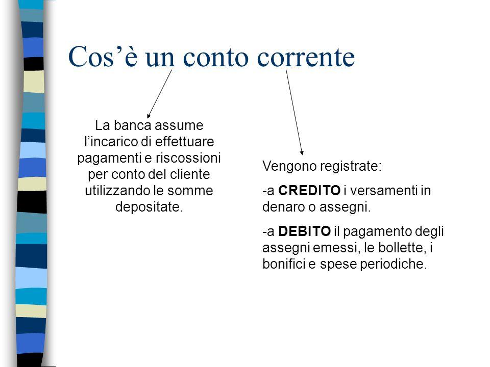 Cosè un conto corrente La banca assume lincarico di effettuare pagamenti e riscossioni per conto del cliente utilizzando le somme depositate. Vengono