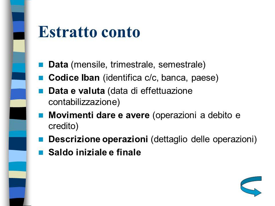 Estratto conto Data (mensile, trimestrale, semestrale) Codice Iban (identifica c/c, banca, paese) Data e valuta (data di effettuazione contabilizzazio
