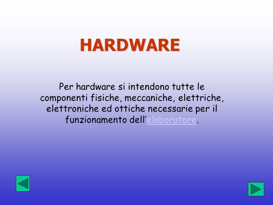 HARDWARE Per hardware si intendono tutte le componenti fisiche, meccaniche, elettriche, elettroniche ed ottiche necessarie per il funzionamento dellelaboratore.elaboratore