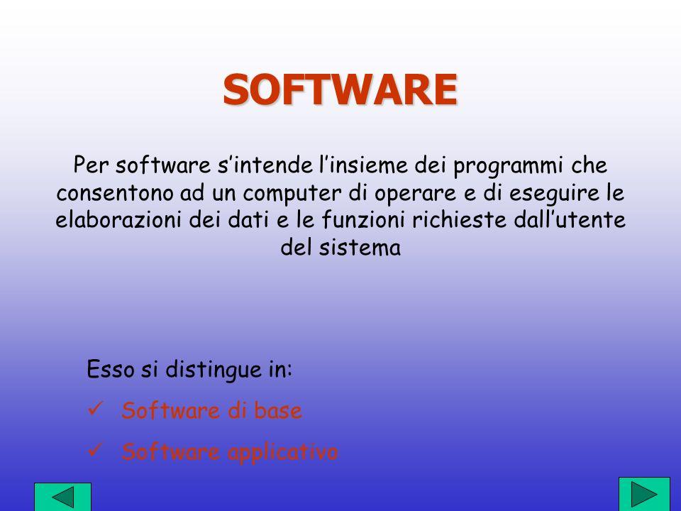 SOFTWARE Per software sintende linsieme dei programmi che consentono ad un computer di operare e di eseguire le elaborazioni dei dati e le funzioni richieste dallutente del sistema Esso si distingue in: Software di base Software applicativo