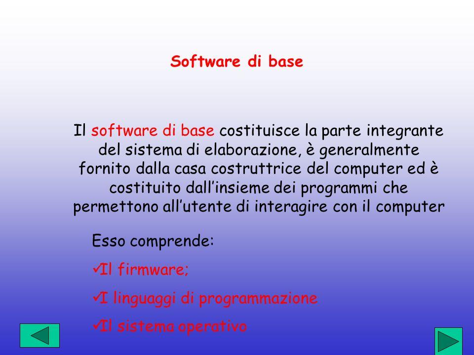 Software di base Il software di base costituisce la parte integrante del sistema di elaborazione, è generalmente fornito dalla casa costruttrice del computer ed è costituito dallinsieme dei programmi che permettono allutente di interagire con il computer Esso comprende: Il firmware; I linguaggi di programmazione Il sistema operativo