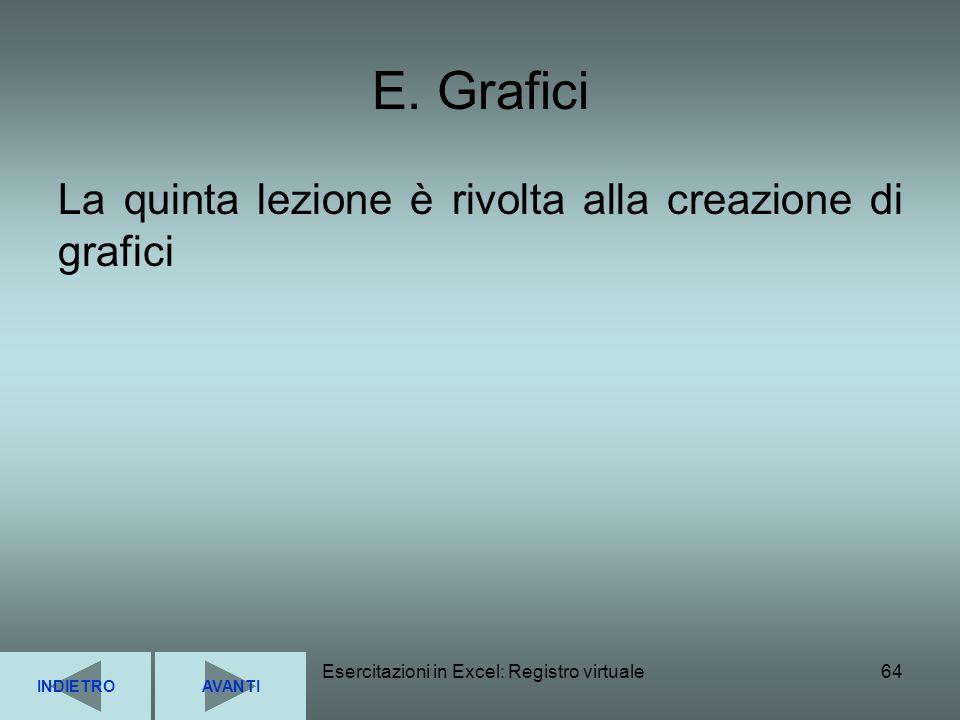 Esercitazioni in Excel: Registro virtuale64 E. Grafici La quinta lezione è rivolta alla creazione di grafici INDIETROAVANTI