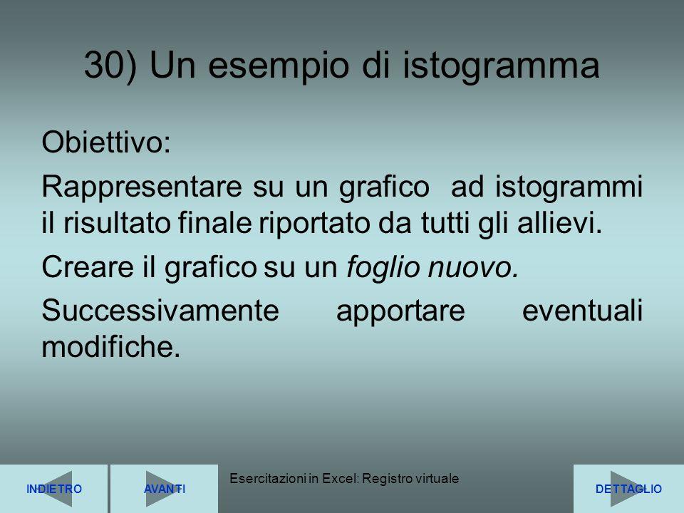 Esercitazioni in Excel: Registro virtuale65 30) Un esempio di istogramma Obiettivo: Rappresentare su un grafico ad istogrammi il risultato finale ripo
