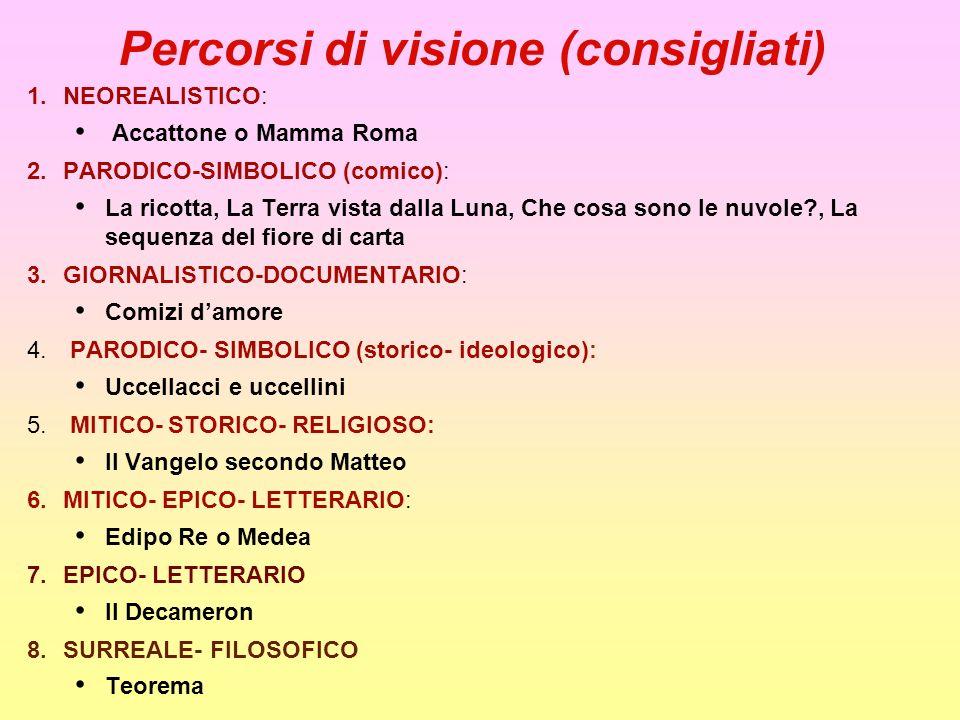 Percorsi di visione (consigliati) 1.NEOREALISTICO: Accattone o Mamma Roma 2.