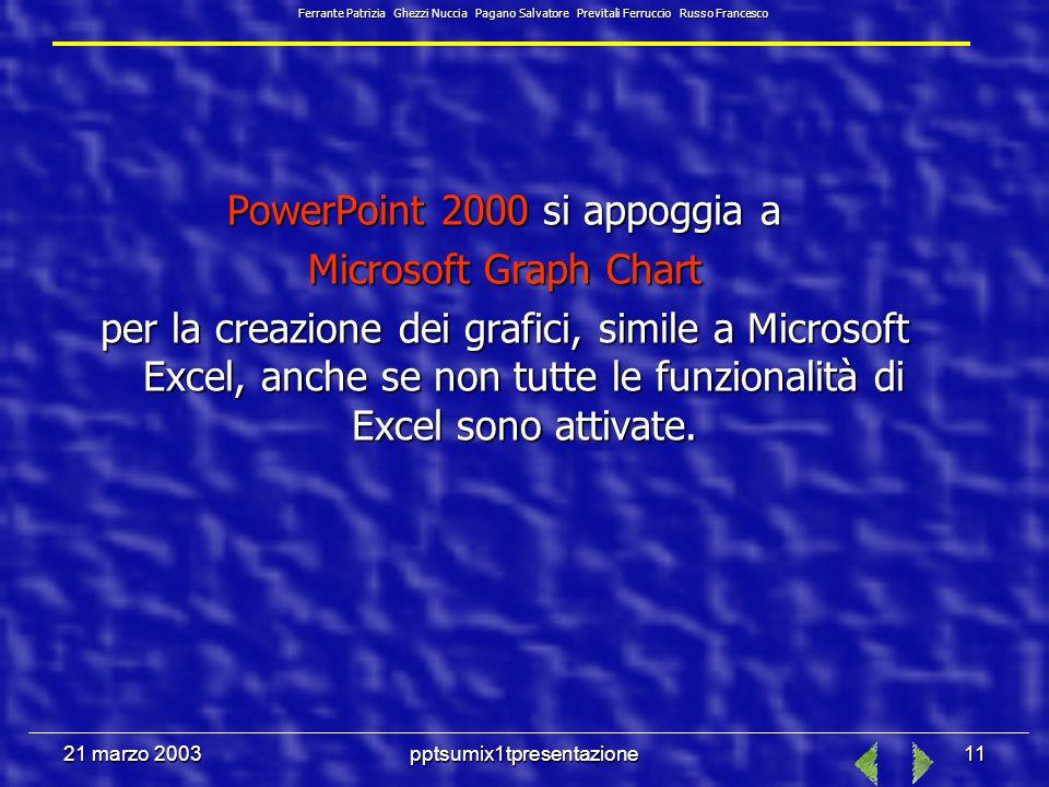 21 marzo 2003pptsumix1tpresentazione10 6.6 Preparazione della stampa 6.6 Preparazione della stampa 6.6.1.
