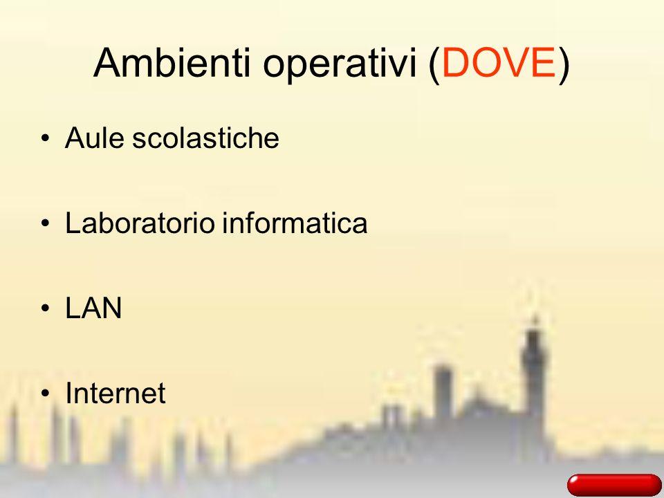 Ambienti operativi (DOVE) Aule scolastiche Laboratorio informatica LAN Internet
