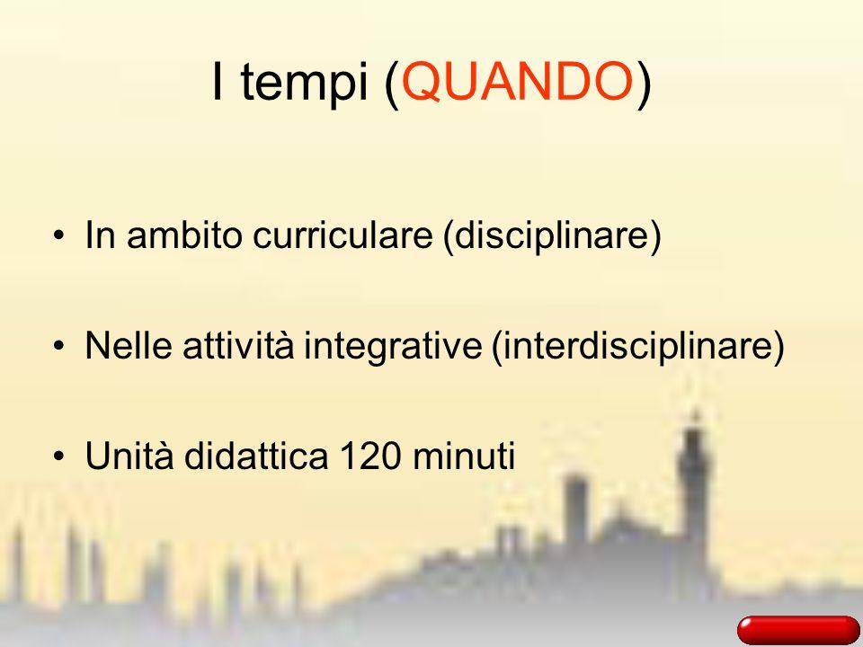 I tempi (QUANDO) In ambito curriculare (disciplinare) Nelle attività integrative (interdisciplinare) Unità didattica 120 minuti