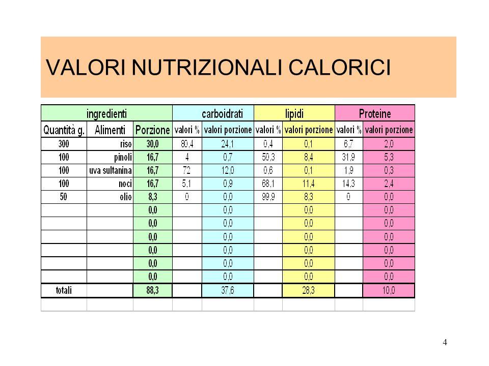 4 VALORI NUTRIZIONALI CALORICI