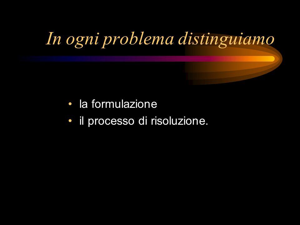 Una definizione di problema (che cosè un problema) Un problema è un quesito cui si cerca di dare una risposta o una soluzione, partendo da certe premesse e seguendo un ragionamento logico