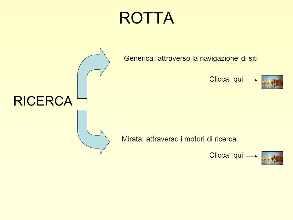 ROTTA RICERCA Generica: attraverso la navigazione di siti Mirata: attraverso i motori di ricerca Clicca qui