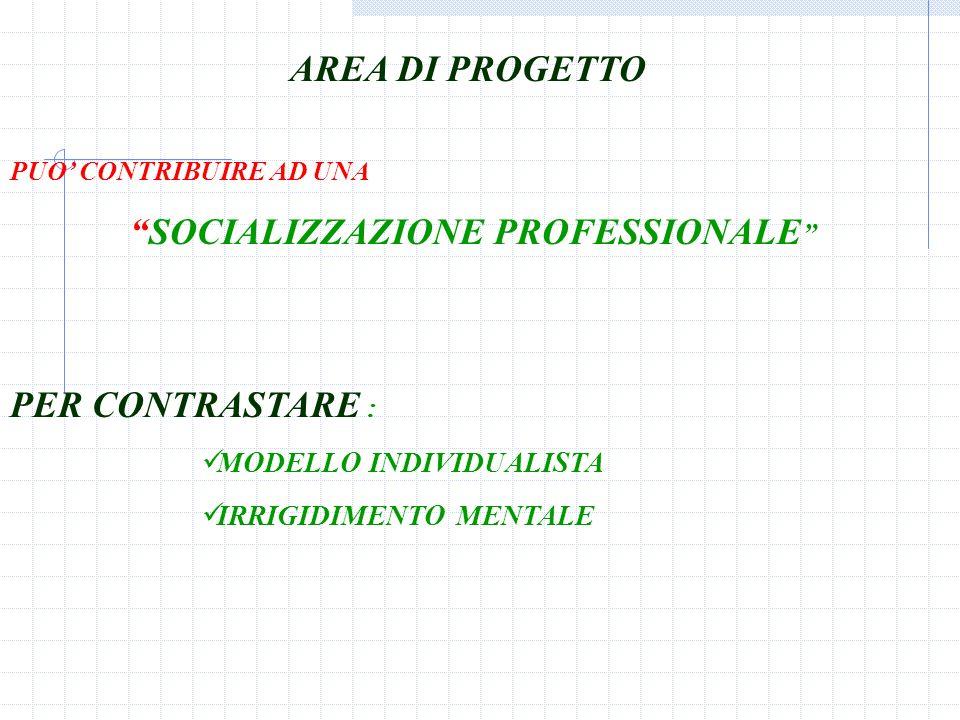 AREA DI PROGETTO PUO CONTRIBUIRE AD UNA SOCIALIZZAZIONE PROFESSIONALE PER CONTRASTARE : MODELLO INDIVIDUALISTA IRRIGIDIMENTO MENTALE