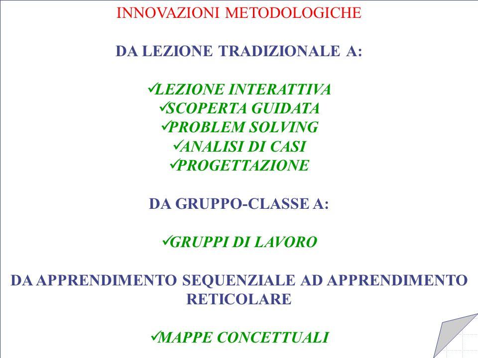 INNOVAZIONI METODOLOGICHE DA LEZIONE TRADIZIONALE A: LEZIONE INTERATTIVA SCOPERTA GUIDATA PROBLEM SOLVING ANALISI DI CASI PROGETTAZIONE DA GRUPPO-CLAS