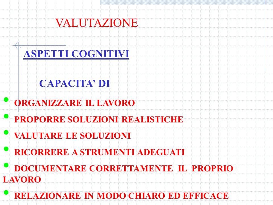 VALUTAZIONE ASPETTI COGNITIVI CAPACITA DI ORGANIZZARE IL LAVORO PROPORRE SOLUZIONI REALISTICHE VALUTARE LE SOLUZIONI RICORRERE A STRUMENTI ADEGUATI DOCUMENTARE CORRETTAMENTE IL PROPRIO LAVORO RELAZIONARE IN MODO CHIARO ED EFFICACE