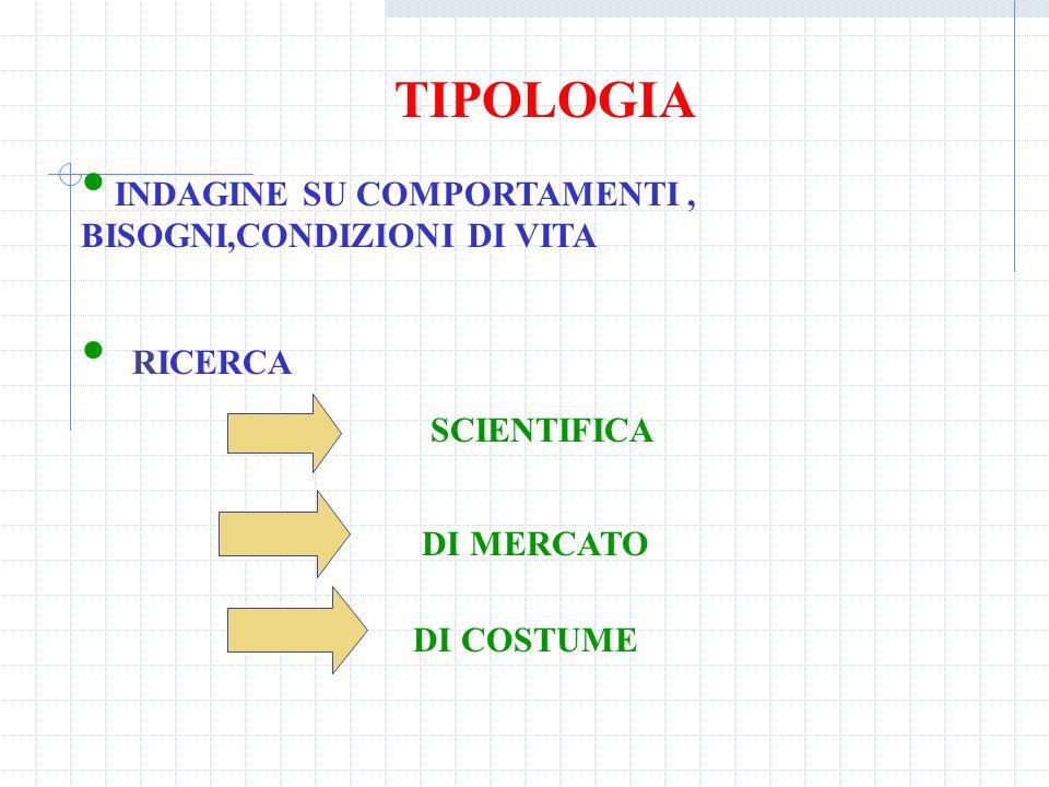 TIPOLOGIA INDAGINE SU COMPORTAMENTI, BISOGNI,CONDIZIONI DI VITA RICERCA SCIENTIFICA DI MERCATO DI COSTUME