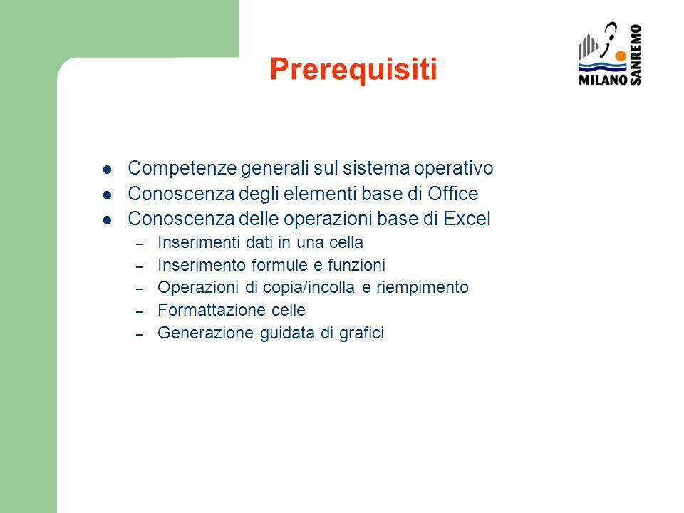 Competenze generali sul sistema operativo Conoscenza degli elementi base di Office Conoscenza delle operazioni base di Excel – Inserimenti dati in una