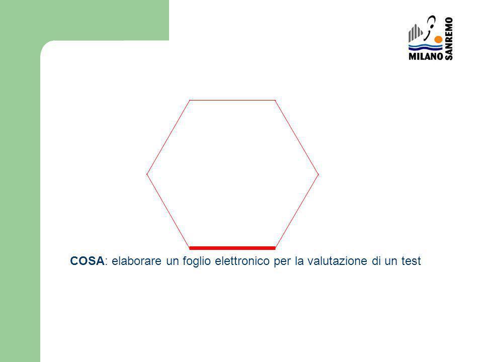 COSA: elaborare un foglio elettronico per la valutazione di un test