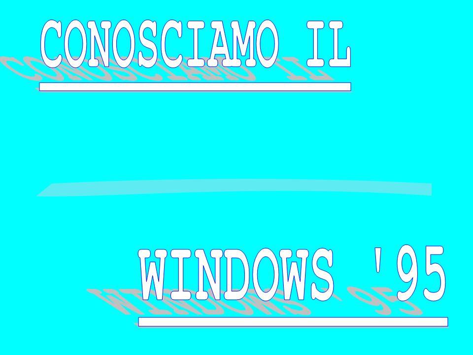La prima schermata che si presenta dopo lavvio in automatico è detta Desktop(cioè scrivania).