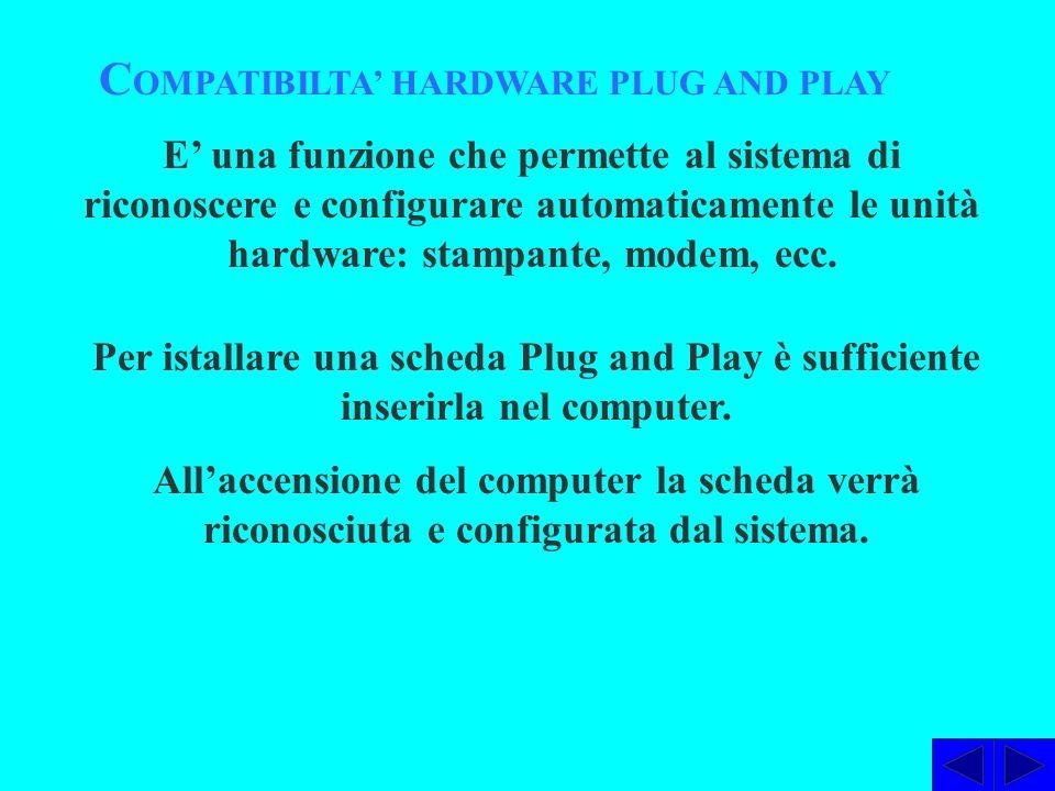 C OMPATIBILTA HARDWARE PLUG AND PLAY Per istallare una scheda Plug and Play è sufficiente inserirla nel computer.
